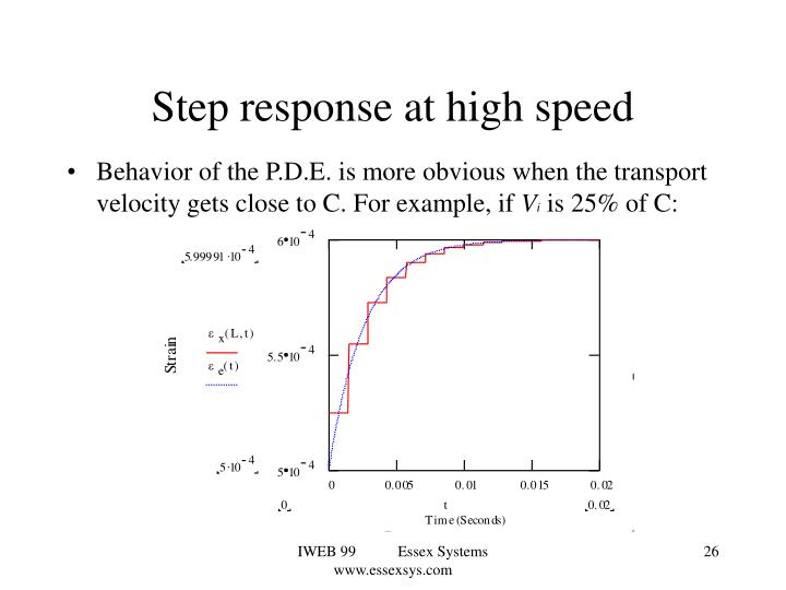 Step response at high speed