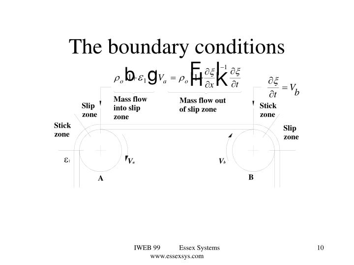The boundary conditions