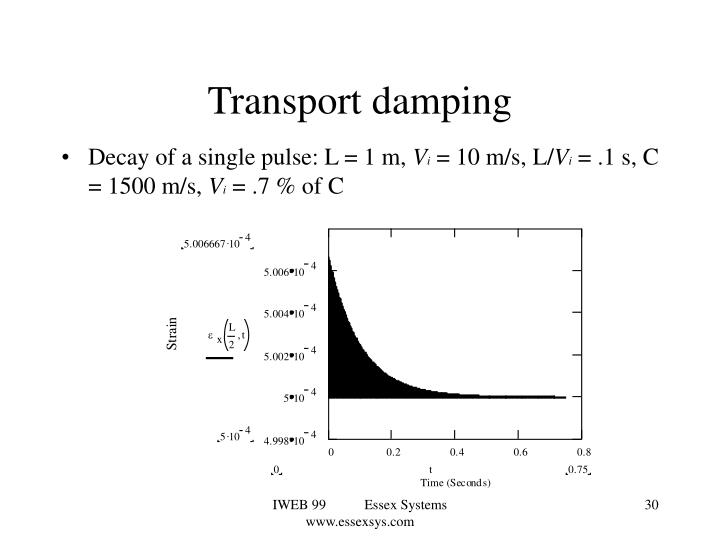 Transport damping
