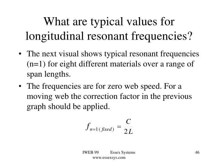 What are typical values for longitudinal resonant frequencies?
