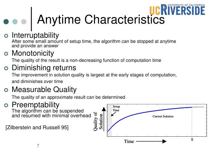 Anytime Characteristics