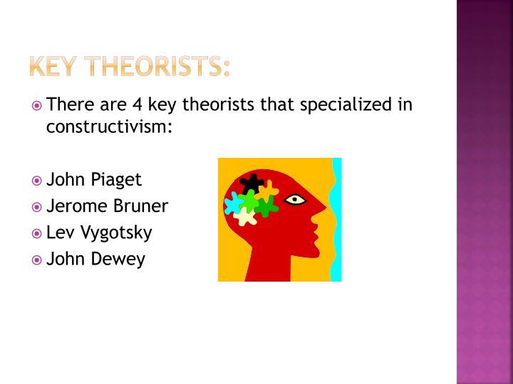 Key theorists: