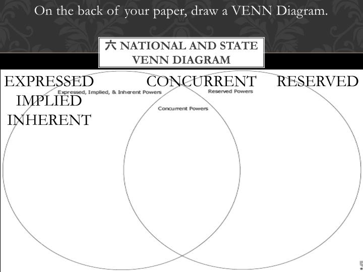 六 National And State VENN diagram