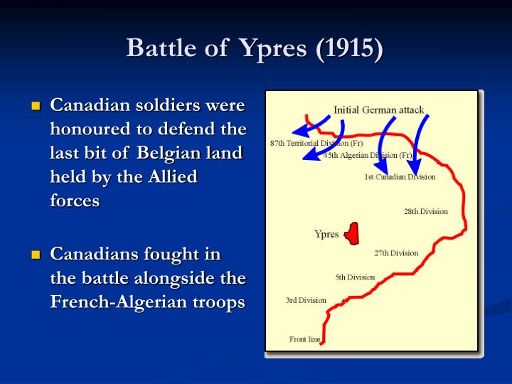 Battle of Ypres (1915)