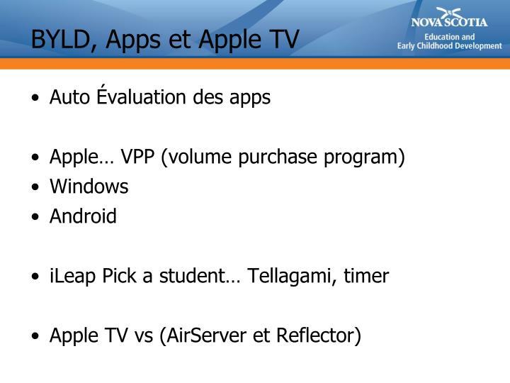 BYLD, Apps