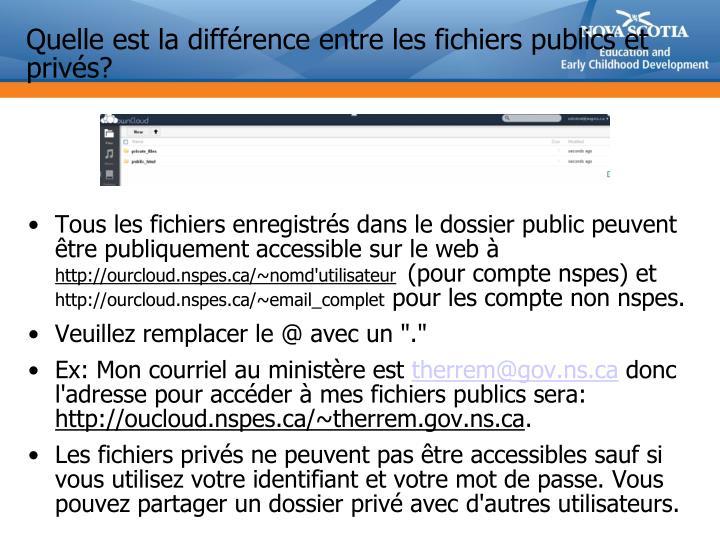 Quelle est la différence entre les fichiers publics et privés