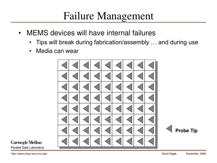 Failure Management