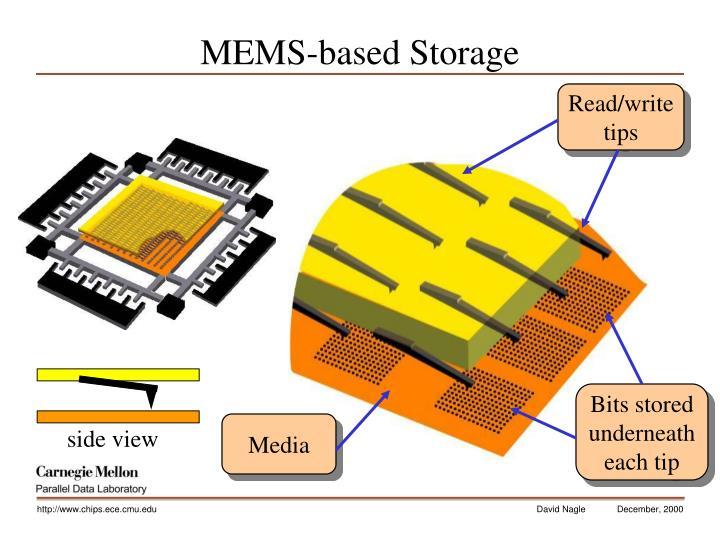 Bits stored