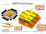 mems based storage2