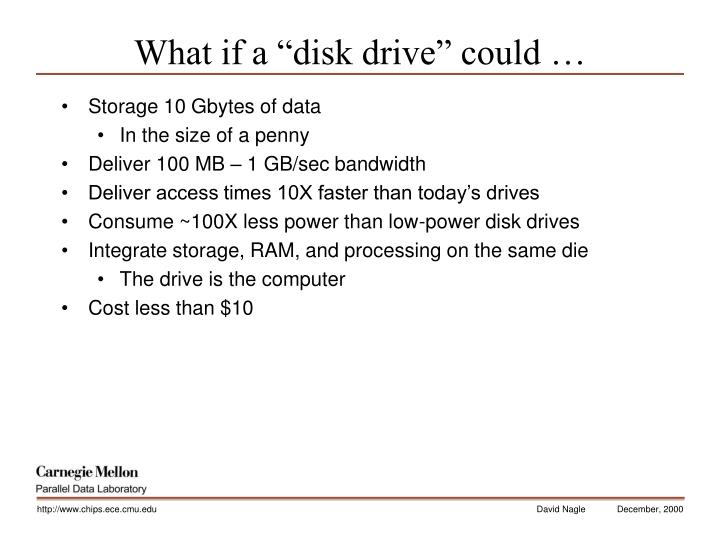 What if a disk drive could