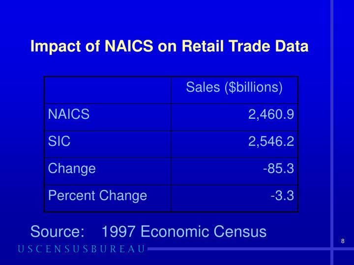 Impact of NAICS on Retail Trade Data