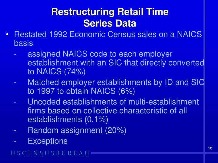 Restructuring Retail Time