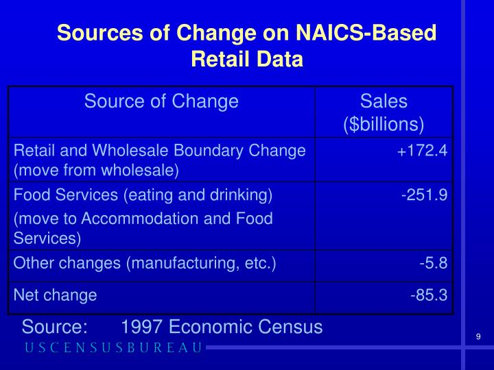 Sources of Change on NAICS-Based