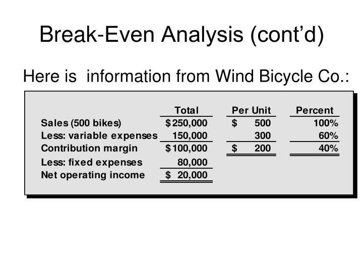 Break-Even Analysis (cont'd)