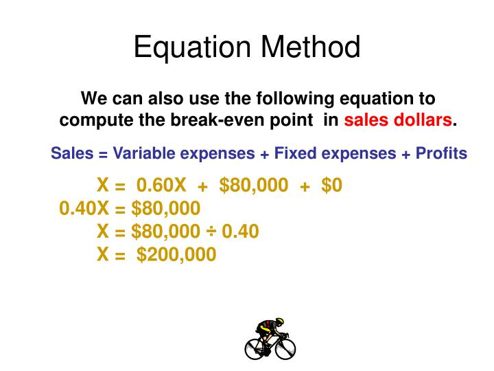 Equation Method