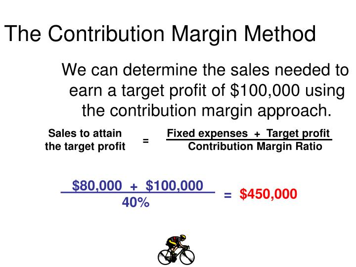 The Contribution Margin Method