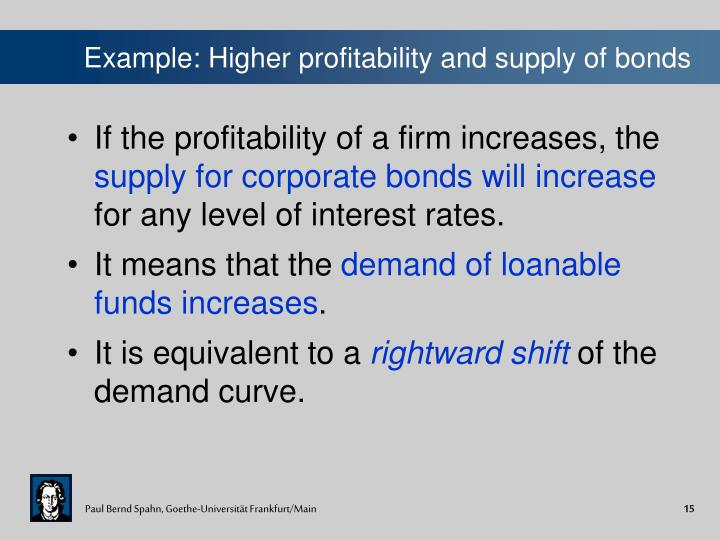 Example: Higher profitability and supply of bonds