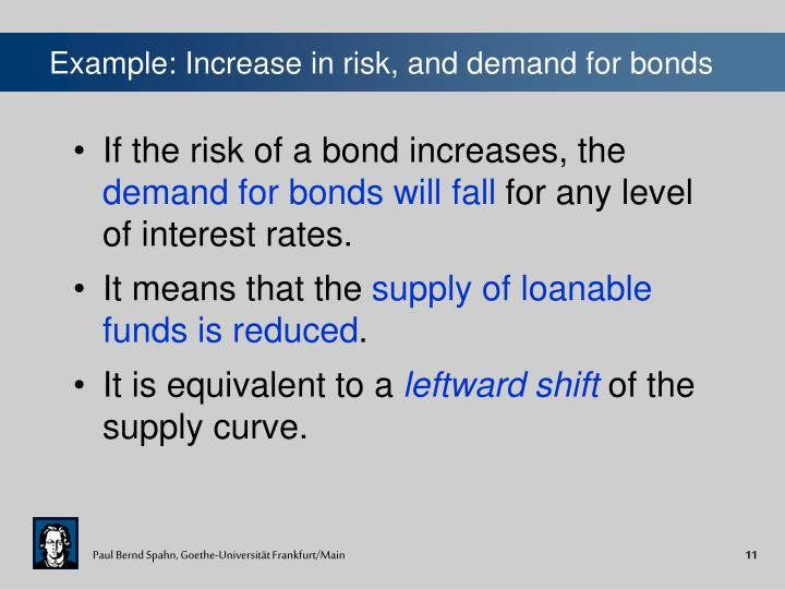 Example: Increase in risk, and demand for bonds