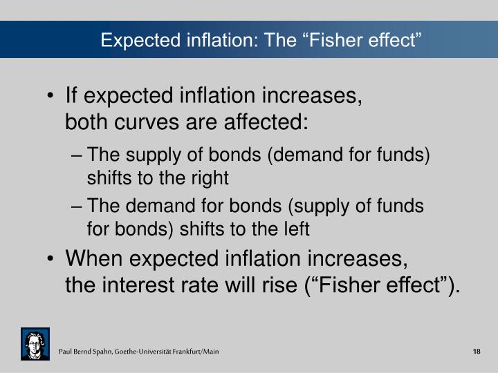 "Expected inflation: The ""Fisher effect"""