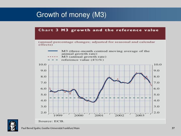 Growth of money (M3)