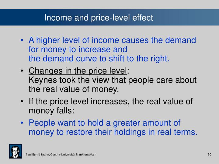 Income and price-level effect