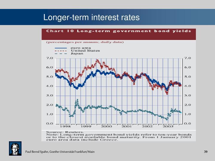 Longer-term interest rates