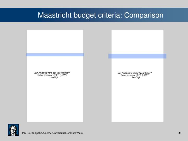 Maastricht budget criteria: Comparison