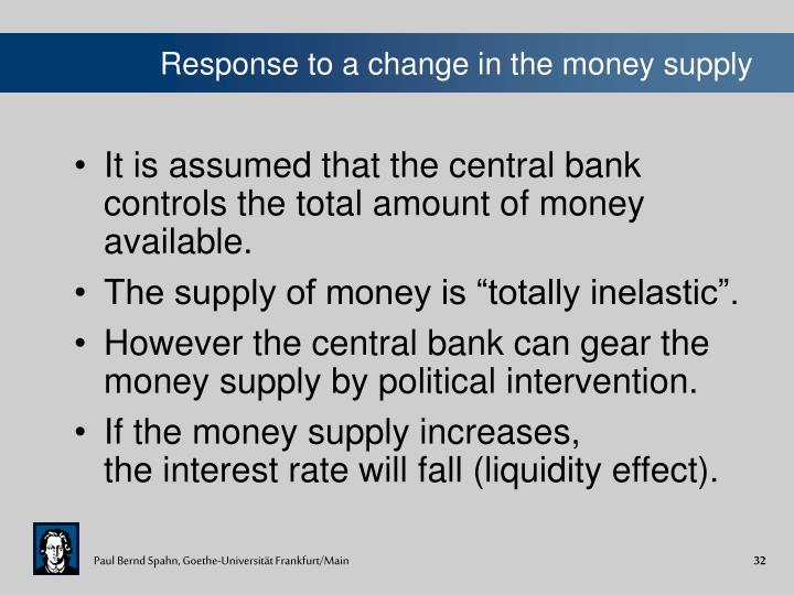 Response to a change in the money supply