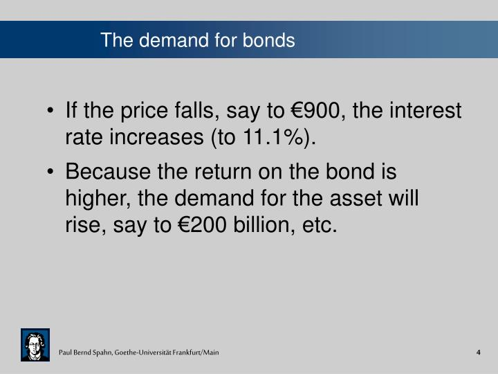 The demand for bonds