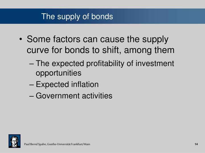 The supply of bonds