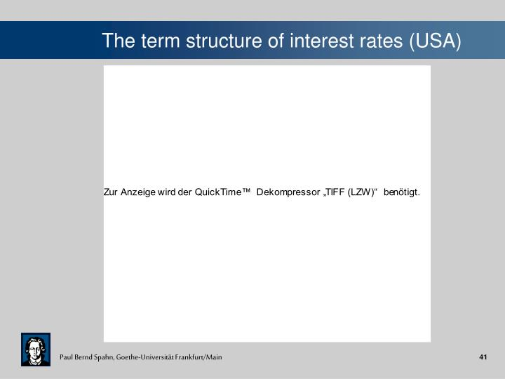 The term structure of interest rates (USA)