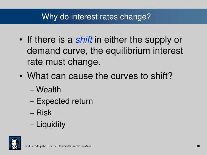 Why do interest rates change?