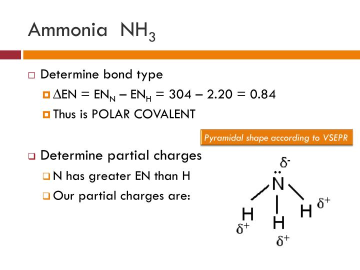 Ammonia  NH