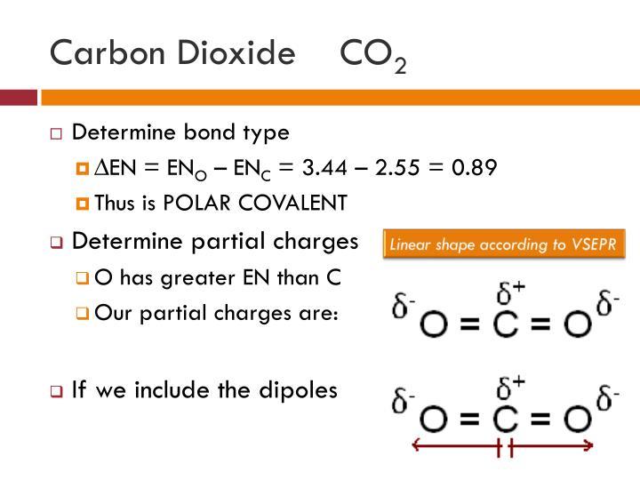 Carbon Dioxide    CO