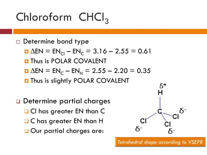 Chloroform  CHCl
