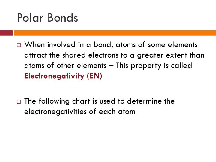 Polar bonds