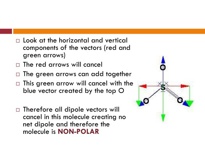 Look at the horizontal and vertical components of the vectors (red and green arrows)