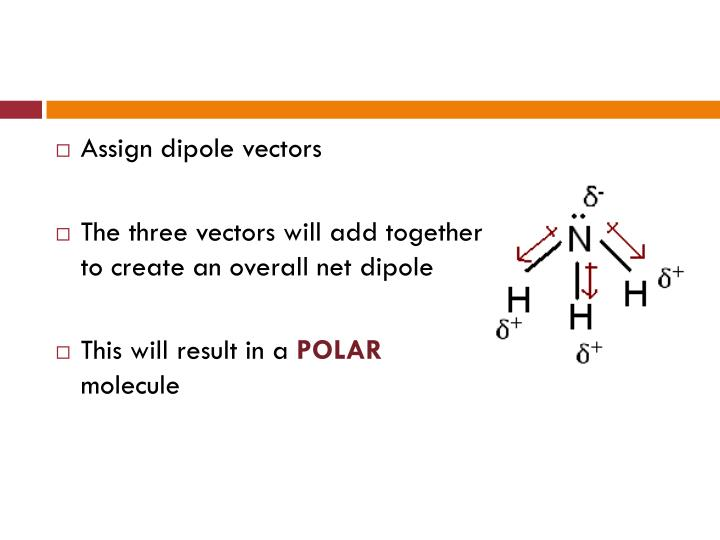Assign dipole vectors