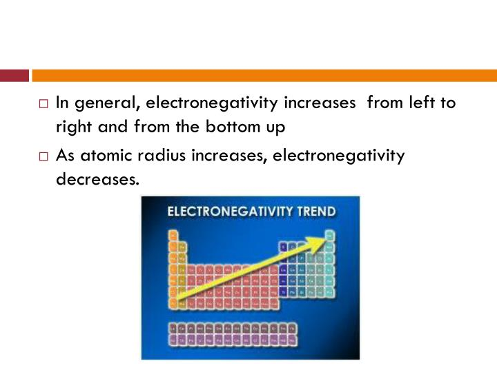 In general, electronegativity increases  from left to right and from the bottom up