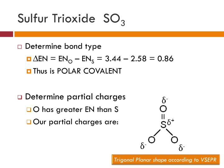 Sulfur Trioxide  SO