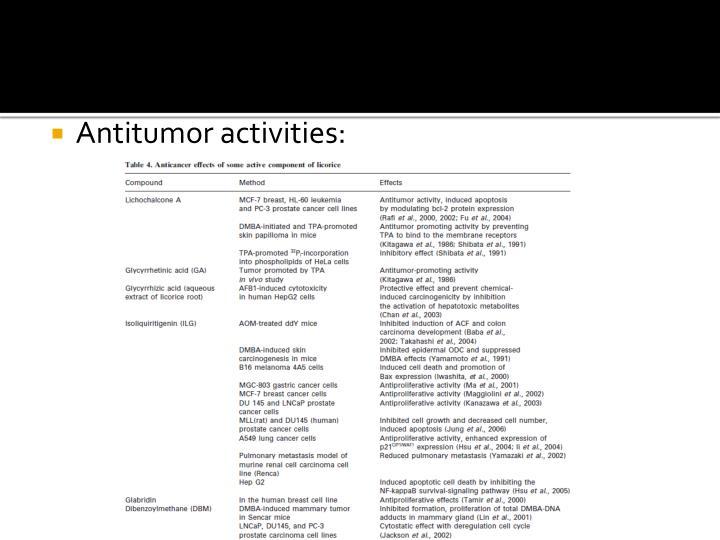 Antitumor activities: