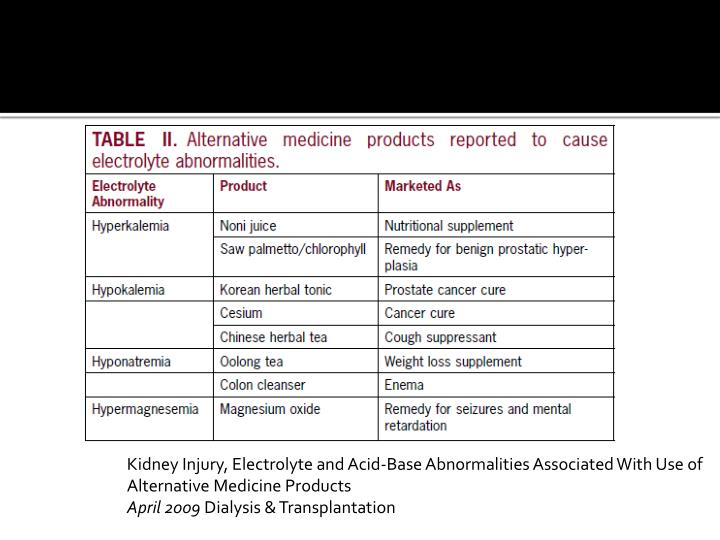 Kidney Injury, Electrolyte and Acid-Base Abnormalities Associated With Use of Alternative Medicine P...
