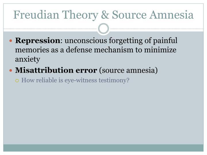 Freudian Theory & Source Amnesia