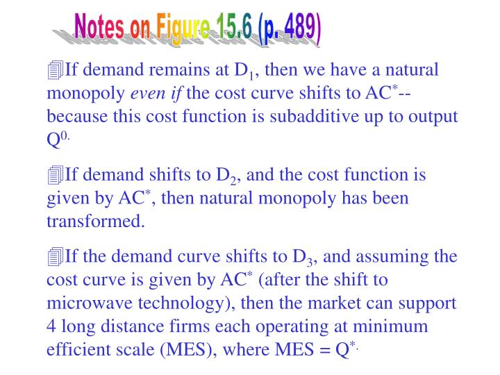 Notes on Figure 15.6 (p. 489)
