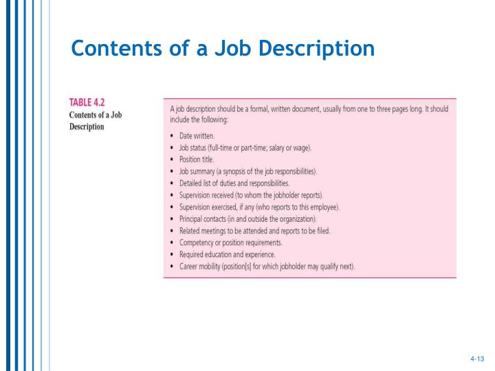 Contents of a Job Description