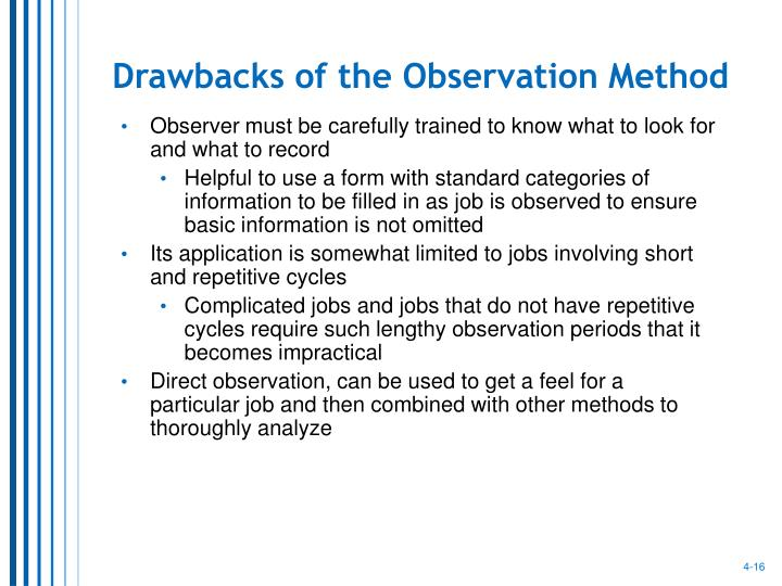 Drawbacks of the Observation Method