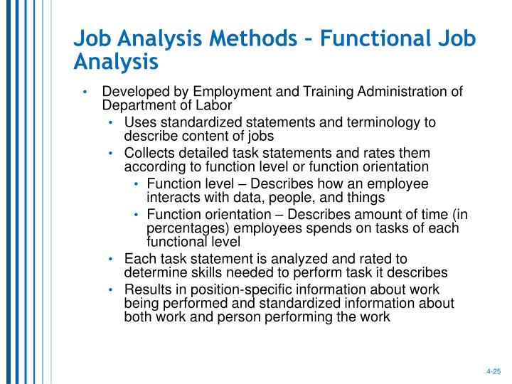 Job Analysis Methods – Functional Job Analysis