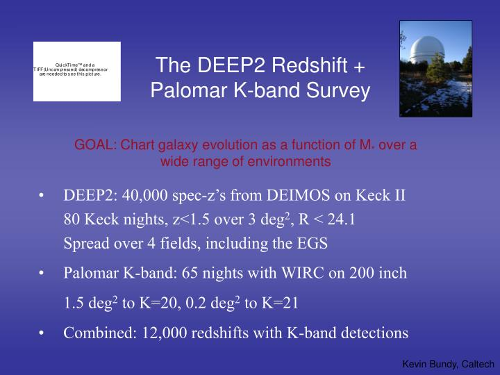 The DEEP2 Redshift +