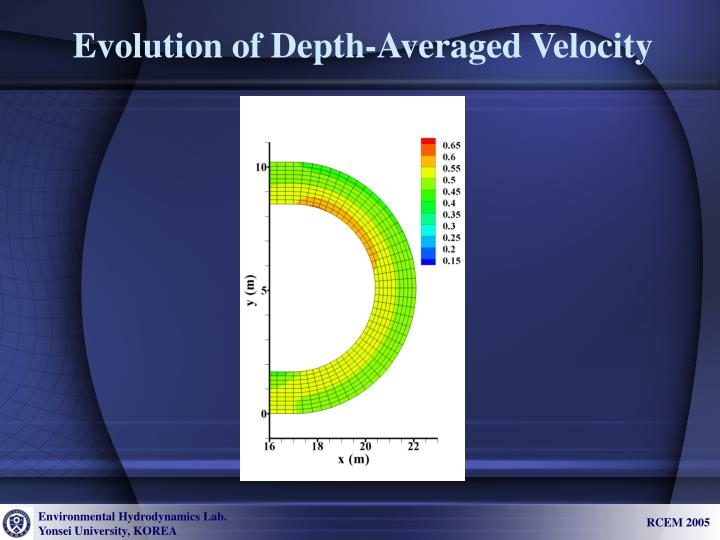 Evolution of Depth-Averaged Velocity