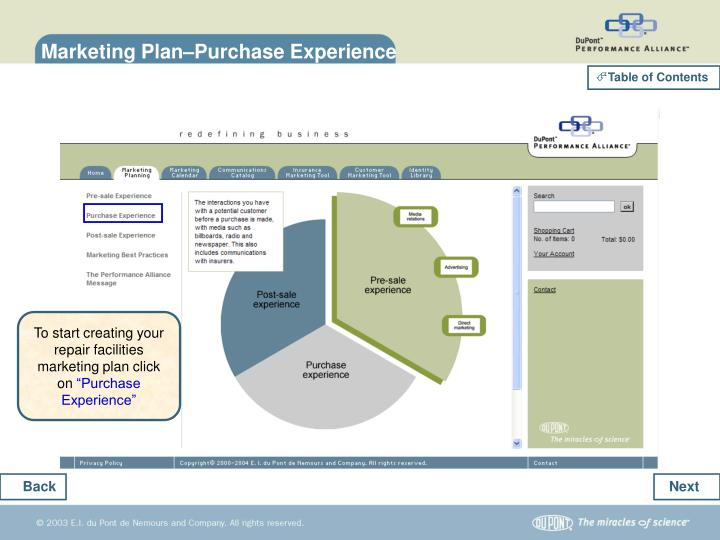 Marketing Plan–Purchase Experience